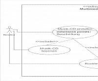 Use-CaseDiagramm-Multimediasystem